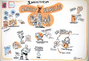 Dialogforum_web